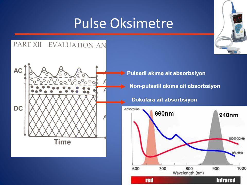 Pulse Oksimetre Pulsatil akıma ait absorbsiyon Non-pulsatil akıma ait absorbsiyon Dokulara ait absorbsiyon 660nm 940nm