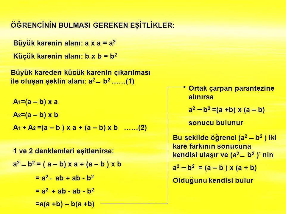 ÖĞRENCİNİN BULMASI GEREKEN EŞİTLİKLER: Büyük karenin alanı: a x a = a 2 Küçük karenin alanı: b x b = b 2 Büyük kareden küçük karenin çıkarılması ile o
