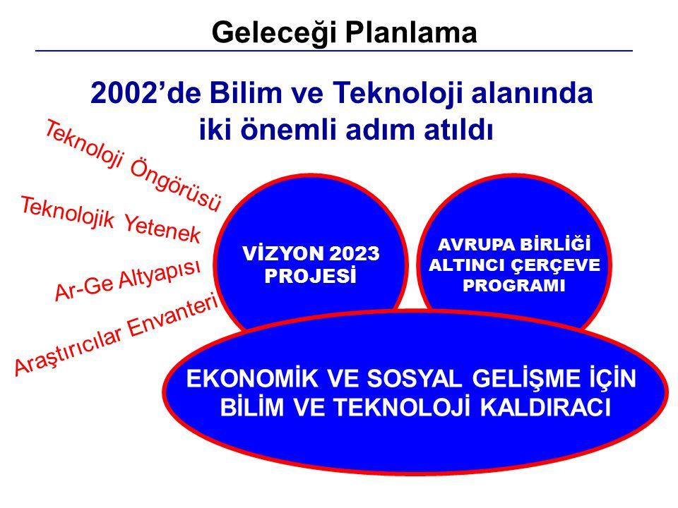 VİZYON 2023 PROJESİ AVRUPA BİRLİĞİ ALTINCI ÇERÇEVE PROGRAMI EKONOMİK VE SOSYAL GELİŞME İÇİN BİLİM VE TEKNOLOJİ KALDIRACI 2002'de Bilim ve Teknoloji al