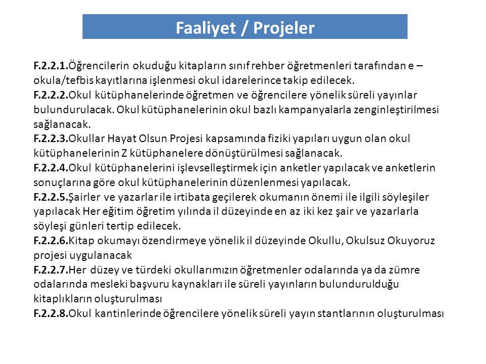 Faaliyet / Projeler F.2.2.1.Öğrencilerin okuduğu kitapların sınıf rehber öğretmenleri tarafından e – okula/tefbis kayıtlarına işlenmesi okul idareleri