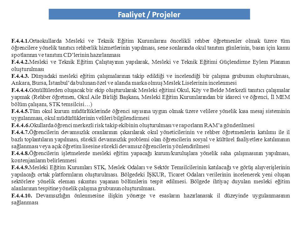 Faaliyet / Projeler F.4.4.1.Ortaokullarda Mesleki ve Teknik Eğitim Kurumlarını öncelikli rehber öğretmenler olmak üzere tüm öğrencilere yönelik tanıtı
