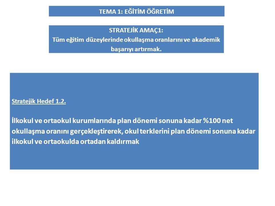 Eylem Planı Faaliyet / Projeler No Yıllar Aylar İlgili BölümMaliyet 123456789101112 F.4.4.1.