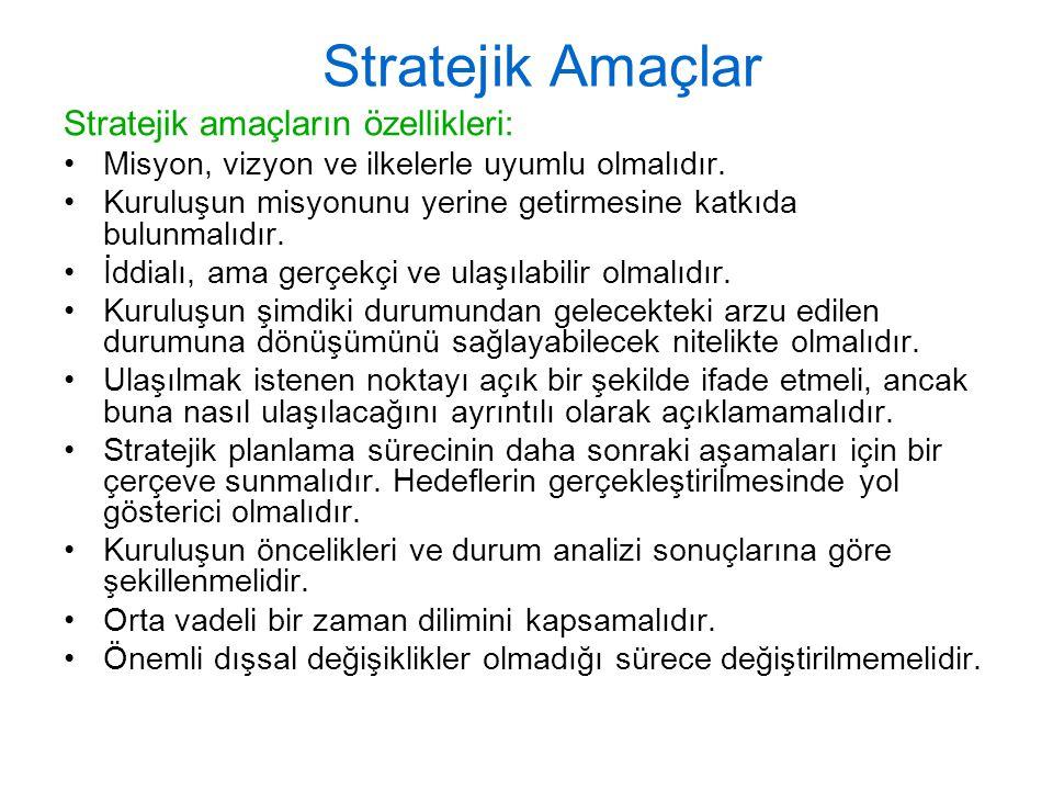 Stratejik Amaçlar Stratejik amaçların özellikleri: Misyon, vizyon ve ilkelerle uyumlu olmalıdır.