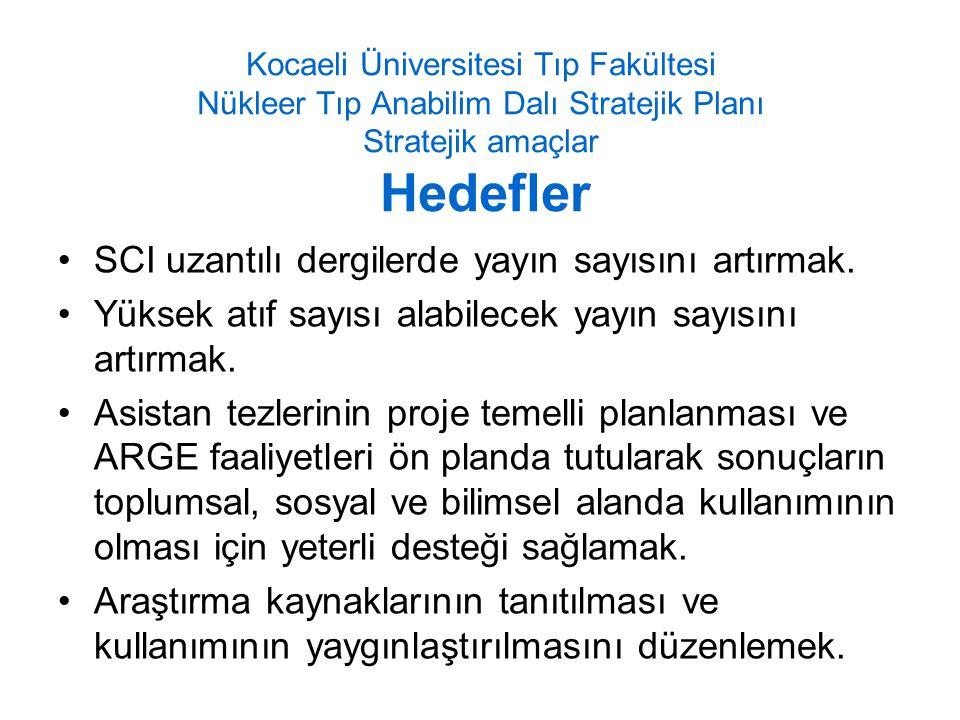 Kocaeli Üniversitesi Tıp Fakültesi Nükleer Tıp Anabilim Dalı Stratejik Planı Stratejik amaçlar Hedefler SCI uzantılı dergilerde yayın sayısını artırmak.