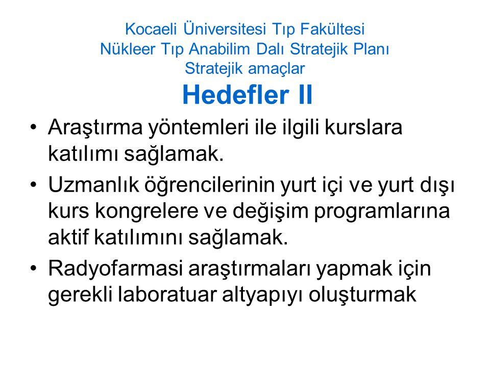 Kocaeli Üniversitesi Tıp Fakültesi Nükleer Tıp Anabilim Dalı Stratejik Planı Stratejik amaçlar Hedefler II Araştırma yöntemleri ile ilgili kurslara katılımı sağlamak.