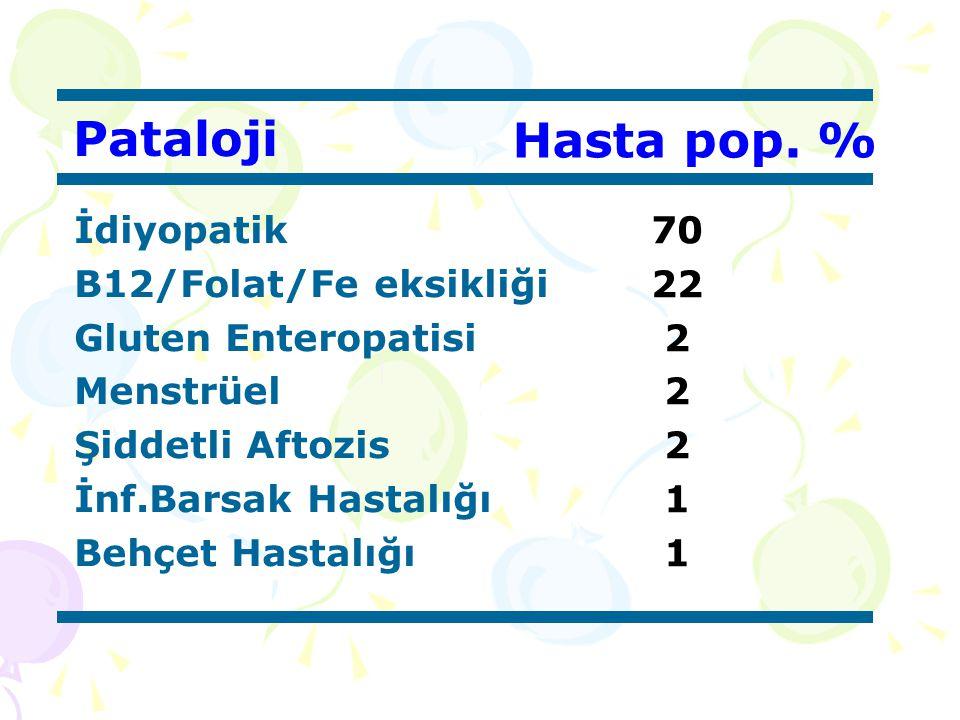 Pataloji 70 22 2 1 Hasta pop. % İdiyopatik B12/Folat/Fe eksikliği Gluten Enteropatisi Menstrüel Şiddetli Aftozis İnf.Barsak Hastalığı Behçet Hastalığı