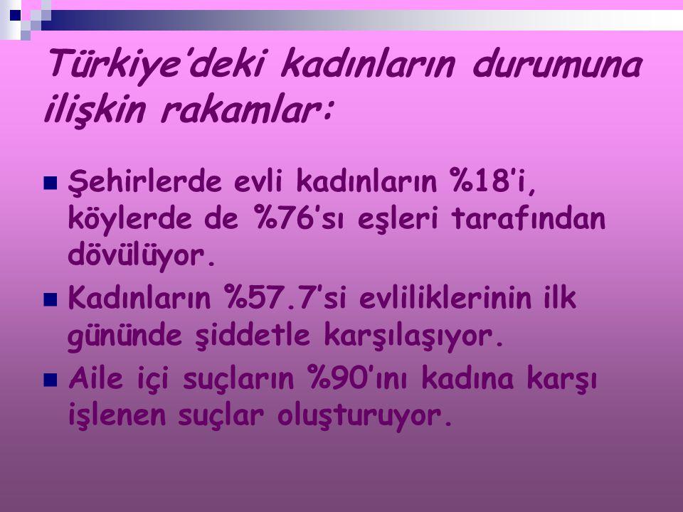 Türkiye'deki kadınların durumuna ilişkin rakamlar: Şehirlerde evli kadınların %18'i, köylerde de %76'sı eşleri tarafından dövülüyor. Kadınların %57.7'