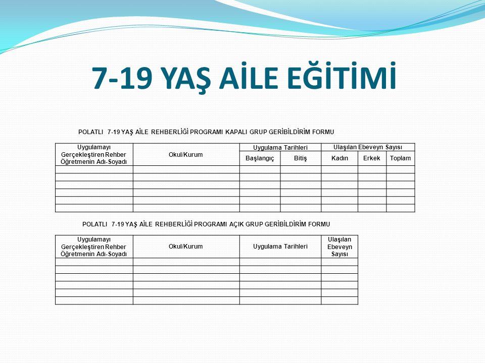 7-19 YAŞ AİLE EĞİTİMİ POLATLI 7-19 YAŞ AİLE REHBERLİĞİ PROGRAMI KAPALI GRUP GERİBİLDİRİM FORMU Uygulamayı Gerçekleştiren Rehber Öğretmenin Adı-Soyadı