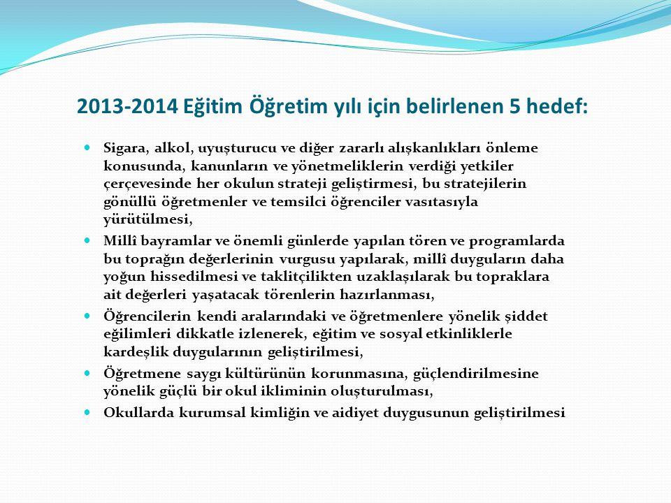 2013-2014 Eğitim Öğretim yılı için belirlenen 5 hedef: Sigara, alkol, uyuşturucu ve diğer zararlı alışkanlıkları önleme konusunda, kanunların ve yönet