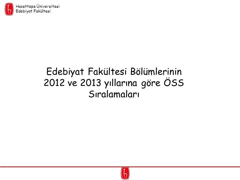 Hacettepe Üniversitesi Edebiyat Fakültesi Edebiyat Fakültesi Bölümlerinin 2012 ve 2013 yıllarına göre ÖSS Sıralamaları