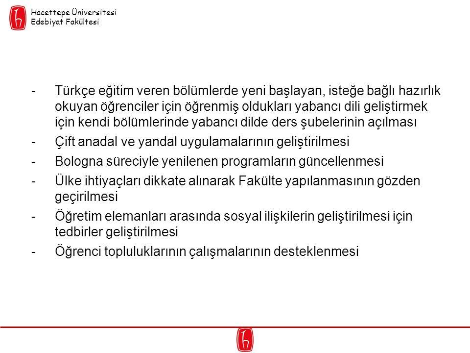 -Türkçe eğitim veren bölümlerde yeni başlayan, isteğe bağlı hazırlık okuyan öğrenciler için öğrenmiş oldukları yabancı dili geliştirmek için kendi böl