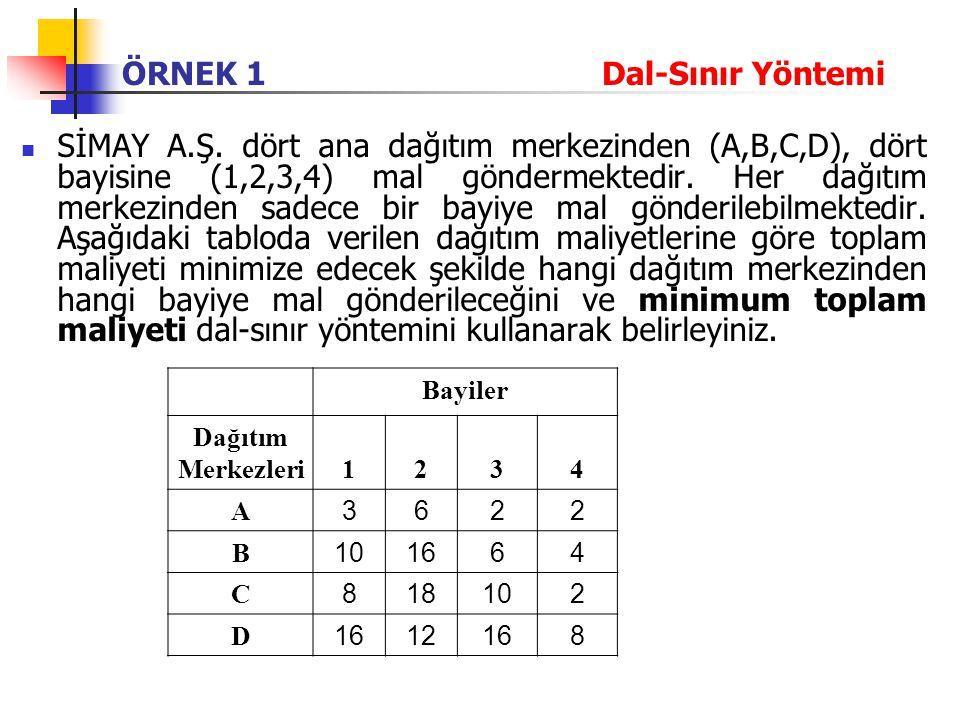 ÖRNEK 1 Dal-Sınır Yöntemi SİMAY A.Ş. dört ana dağıtım merkezinden (A,B,C,D), dört bayisine (1,2,3,4) mal göndermektedir. Her dağıtım merkezinden sadec