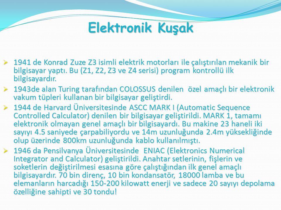 Elektronik Kuşak  1941 de Konrad Zuze Z3 isimli elektrik motorları ile çalıştırılan mekanik bir bilgisayar yaptı.