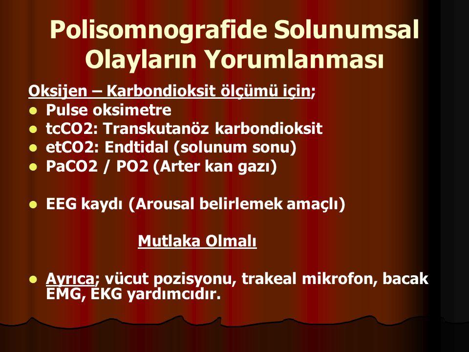 Hangi şikayetleri olan hastaya polisomnografi yapılmasını önerirsiniz.