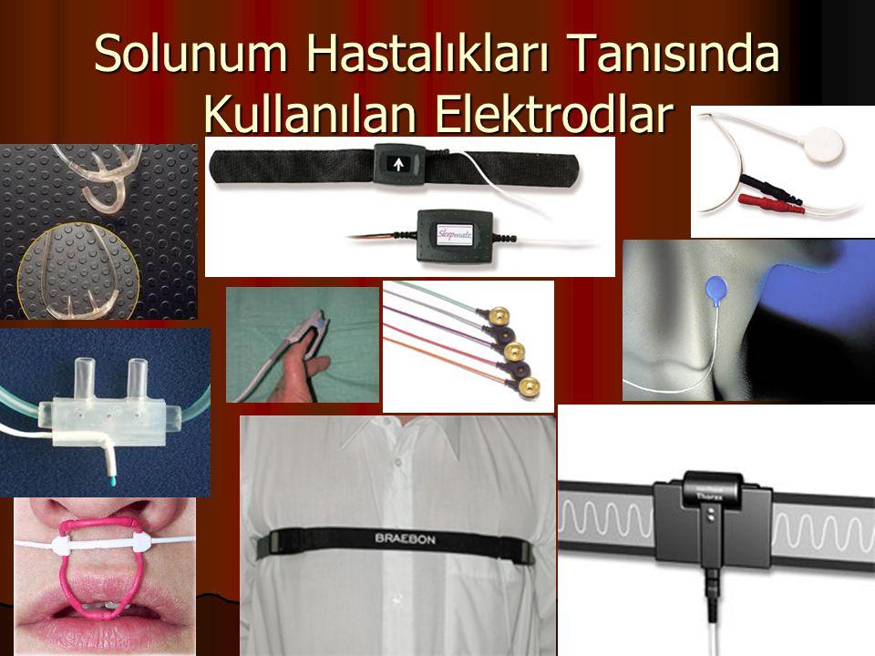 VÜCUT POZİSYONU Pozisyon Saturasyon Solunumsal Olaylar Hipmogram Mikrofon = Sırtüstü yatar pozisyon