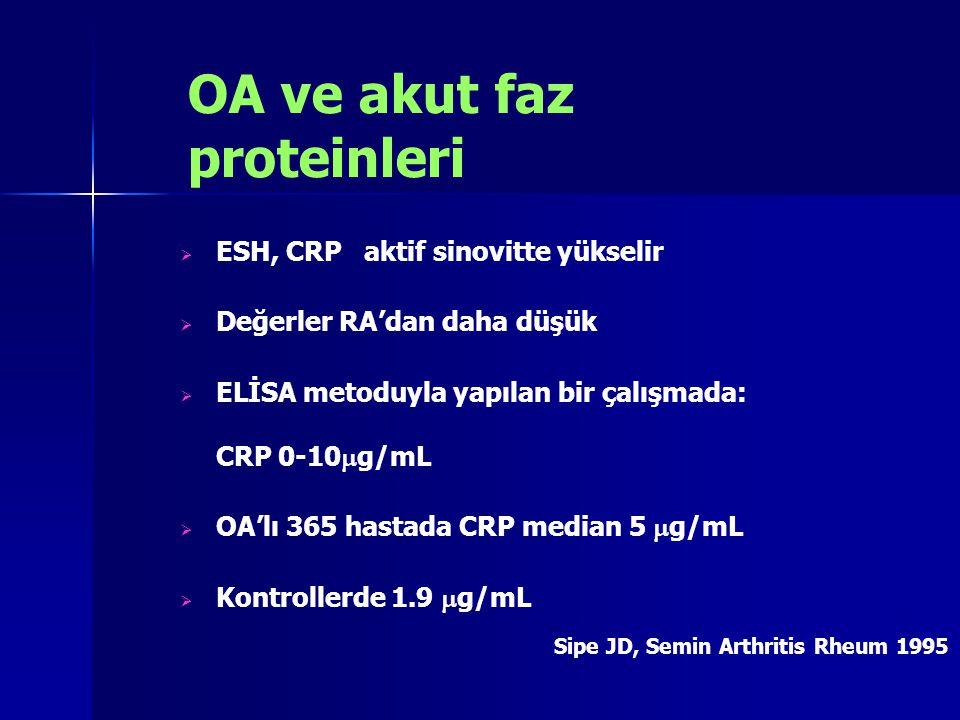 OA ve akut faz proteinleri  ESH, CRP aktif sinovitte yükselir  Değerler RA'dan daha düşük  ELİSA metoduyla yapılan bir çalışmada: CRP 0-10  g/mL 