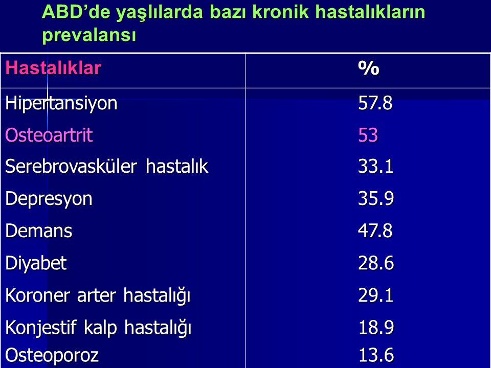 OA'İN KLASİFİKASYONU PRİMER PRİMER 1.