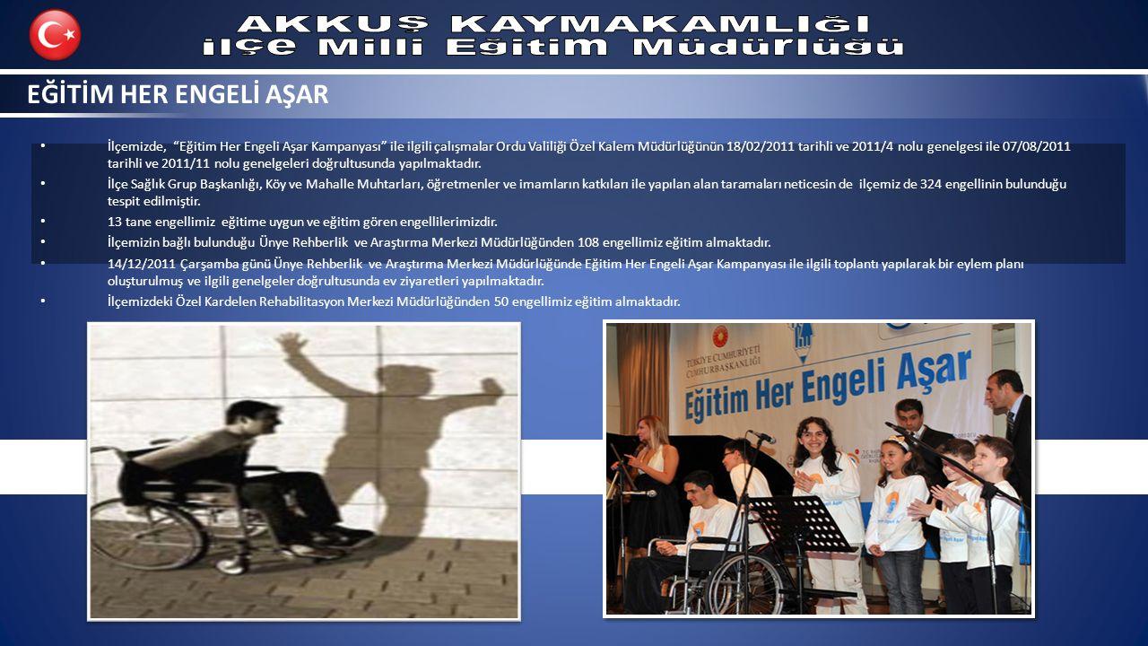 EĞİTİM HER ENGELİ AŞAR İlçemizde, Eğitim Her Engeli Aşar Kampanyası ile ilgili çalışmalar Ordu Valiliği Özel Kalem Müdürlüğünün 18/02/2011 tarihli ve 2011/4 nolu genelgesi ile 07/08/2011 tarihli ve 2011/11 nolu genelgeleri doğrultusunda yapılmaktadır.