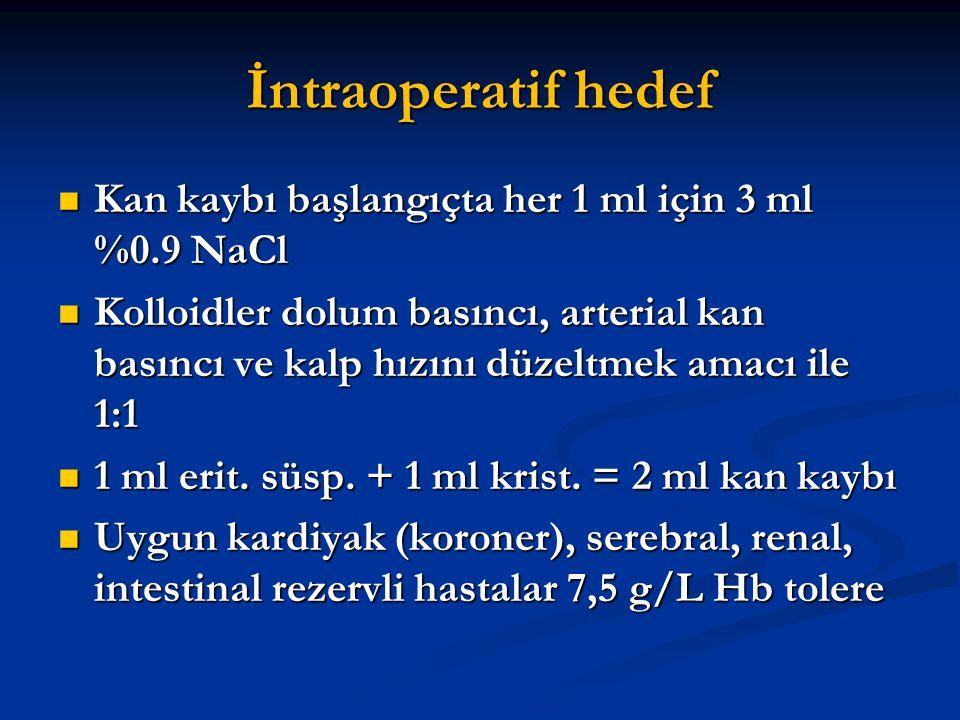 İntraoperatif hedef Kan kaybı başlangıçta her 1 ml için 3 ml %0.9 NaCl Kan kaybı başlangıçta her 1 ml için 3 ml %0.9 NaCl Kolloidler dolum basıncı, ar