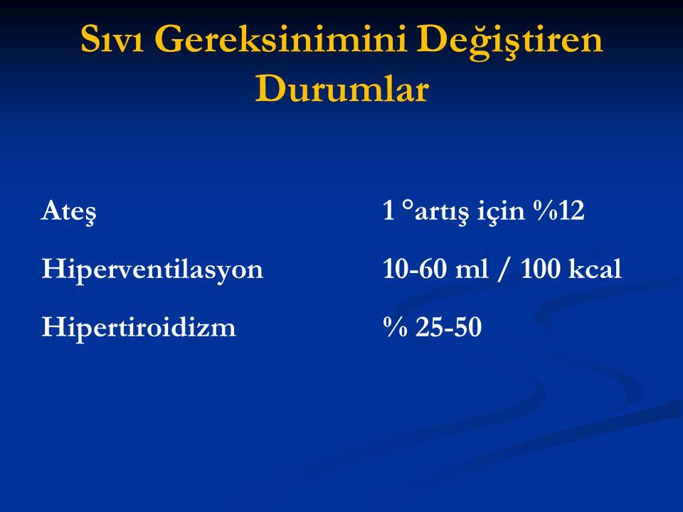 Sıvı Gereksinimini Değiştiren Durumlar Ateş 1 °artış için %12 Hiperventilasyon 10-60 ml / 100 kcal Hipertiroidizm % 25-50
