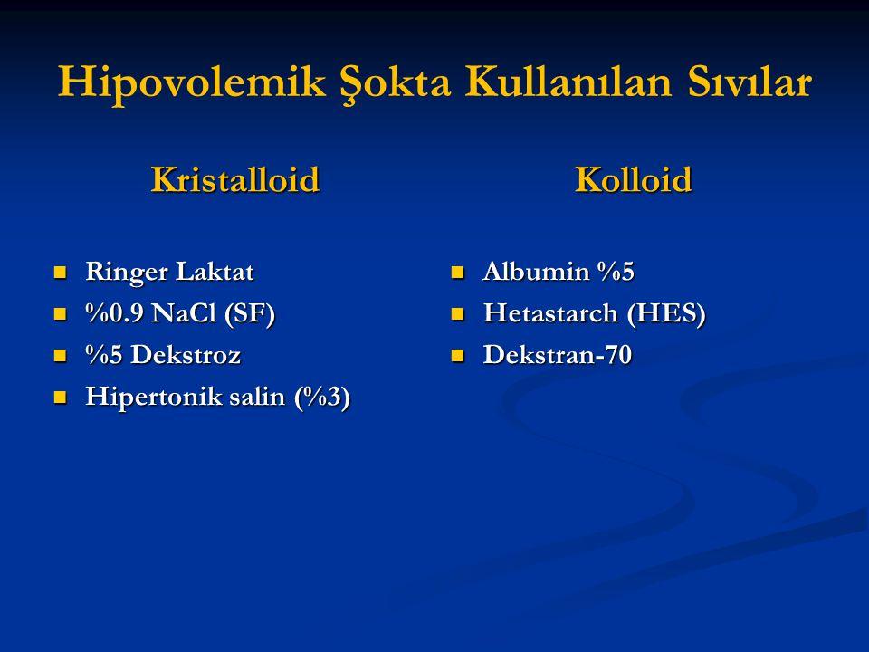 Hipovolemik Şokta Kullanılan Sıvılar Kristalloid Ringer Laktat %0.9 NaCl (SF) %5 Dekstroz Hipertonik salin (%3) Kolloid Albumin %5 Hetastarch (HES) De