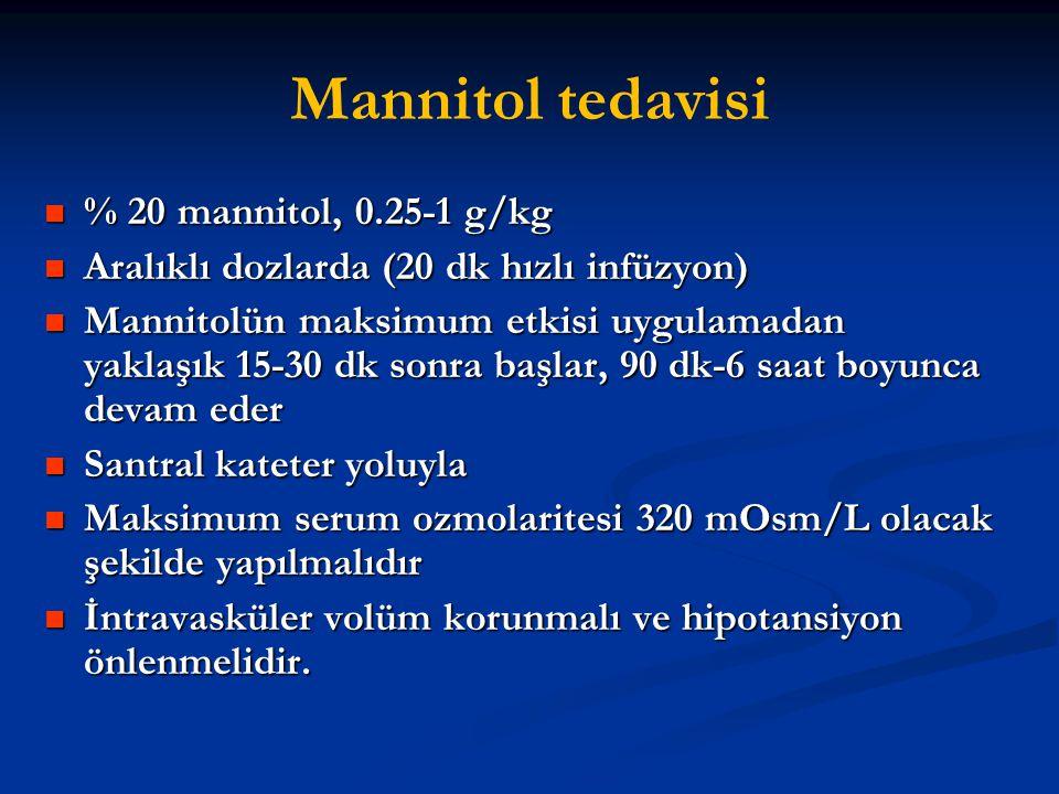 Mannitol tedavisi % 20 mannitol, 0.25-1 g/kg % 20 mannitol, 0.25-1 g/kg Aralıklı dozlarda (20 dk hızlı infüzyon) Aralıklı dozlarda (20 dk hızlı infüzy