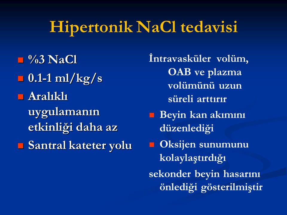 Hipertonik NaCl tedavisi %3 NaCl %3 NaCl 0.1-1 ml/kg/s 0.1-1 ml/kg/s Aralıklı uygulamanın etkinliği daha az Aralıklı uygulamanın etkinliği daha az San