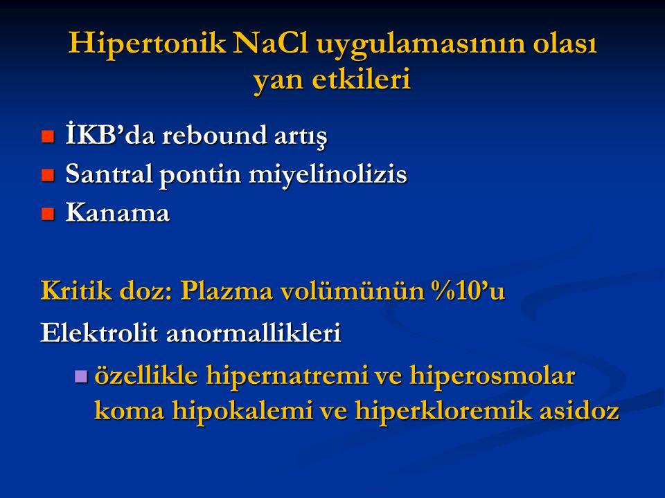 Hipertonik NaCl uygulamasının olası yan etkileri İKB'da rebound artış İKB'da rebound artış Santral pontin miyelinolizis Santral pontin miyelinolizis K