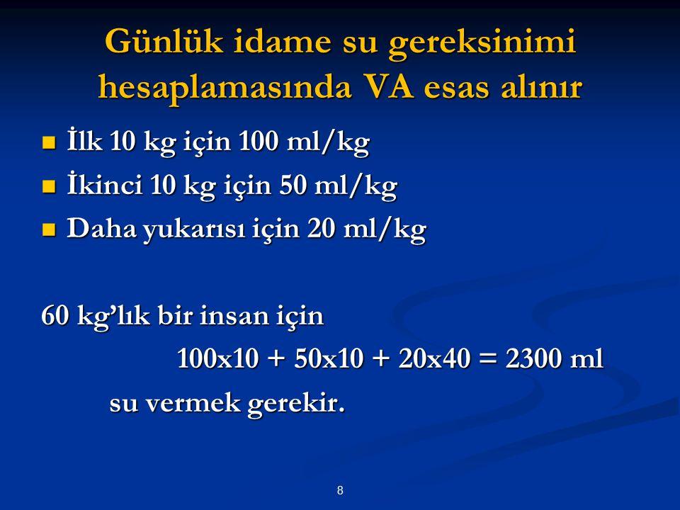 8 Günlük idame su gereksinimi hesaplamasında VA esas alınır İlk 10 kg için 100 ml/kg İlk 10 kg için 100 ml/kg İkinci 10 kg için 50 ml/kg İkinci 10 kg