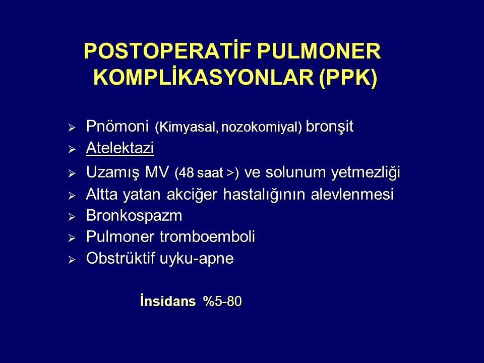 POSTOPERATİF PULMONER KOMPLİKASYONLAR (PPK)  Pnömoni (Kimyasal, nozokomiyal) bronşit  Atelektazi  Uzamış MV (48 saat >) ve solunum yetmezliği  Altta yatan akciğer hastalığının alevlenmesi  Bronkospazm  Pulmoner tromboemboli  Obstrüktif uyku-apne İnsidans %5-80 İnsidans %5-80