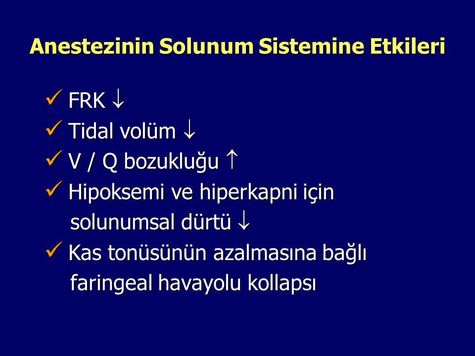 Anestezinin Solunum Sistemine Etkileri FRK  FRK  Tidal volüm  Tidal volüm  V / Q bozukluğu  V / Q bozukluğu  Hipoksemi ve hiperkapni için Hipoksemi ve hiperkapni için solunumsal dürtü  solunumsal dürtü  Kas tonüsünün azalmasına bağlı Kas tonüsünün azalmasına bağlı faringeal havayolu kollapsı faringeal havayolu kollapsı