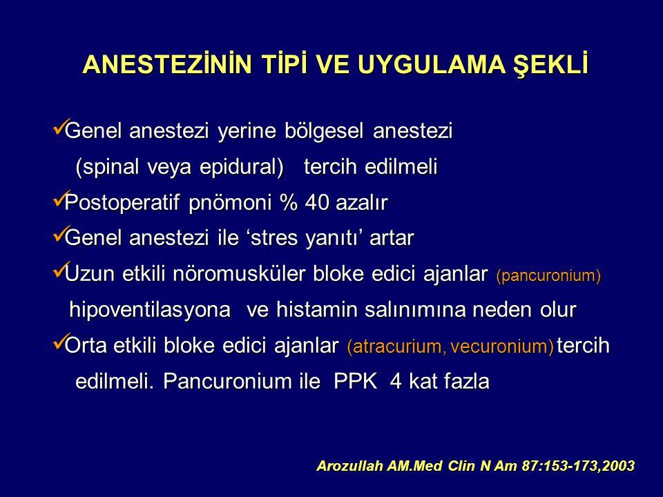 ANESTEZİNİN TİPİ VE UYGULAMA ŞEKLİ Genel anestezi yerine bölgesel anestezi Genel anestezi yerine bölgesel anestezi (spinal veya epidural) tercih edilmeli (spinal veya epidural) tercih edilmeli Postoperatif pnömoni % 40 azalır Postoperatif pnömoni % 40 azalır Genel anestezi ile 'stres yanıtı' artar Genel anestezi ile 'stres yanıtı' artar Uzun etkili nöromusküler bloke edici ajanlar (pancuronium) Uzun etkili nöromusküler bloke edici ajanlar (pancuronium) hipoventilasyona ve histamin salınımına neden olur hipoventilasyona ve histamin salınımına neden olur Orta etkili bloke edici ajanlar (atracurium, vecuronium) tercih Orta etkili bloke edici ajanlar (atracurium, vecuronium) tercih edilmeli.