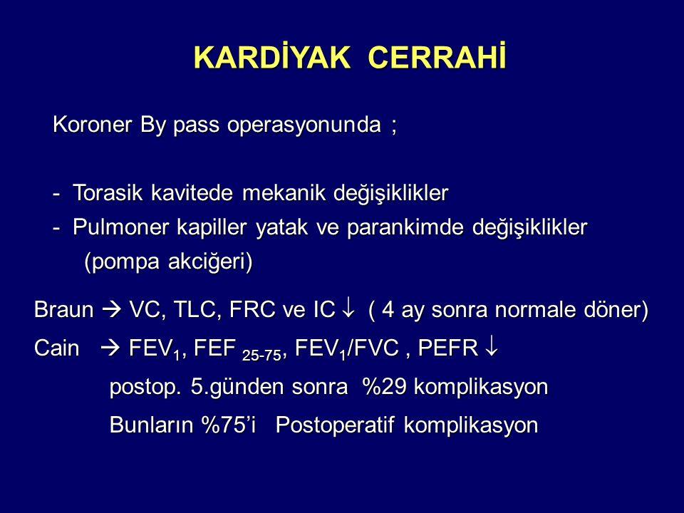 KARDİYAK CERRAHİ Koroner By pass operasyonunda ; - Torasik kavitede mekanik değişiklikler - Pulmoner kapiller yatak ve parankimde değişiklikler (pompa akciğeri) (pompa akciğeri) Braun  VC, TLC, FRC ve IC  ( 4 ay sonra normale döner) Cain  FEV 1, FEF 25-75, FEV 1 /FVC, PEFR  postop.