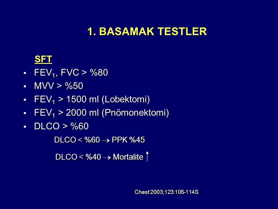 1. BASAMAK TESTLER SFT SFT  FEV 1, FVC > %80  MVV > %50  FEV 1 > 1500 ml (Lobektomi)  FEV 1 > 2000 ml (Pnömonektomi)  DLCO > %60 DLCO < %60  PPK