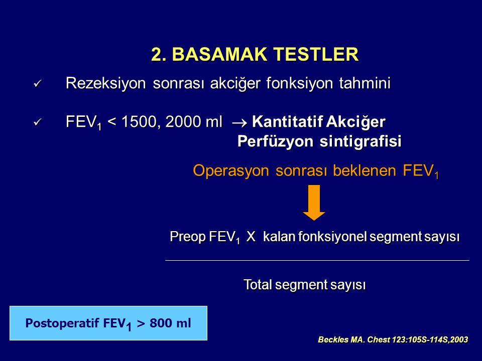 2. BASAMAK TESTLER Rezeksiyon sonrası akciğer fonksiyon tahmini Rezeksiyon sonrası akciğer fonksiyon tahmini FEV 1 < 1500, 2000 ml  Kantitatif Akciğe
