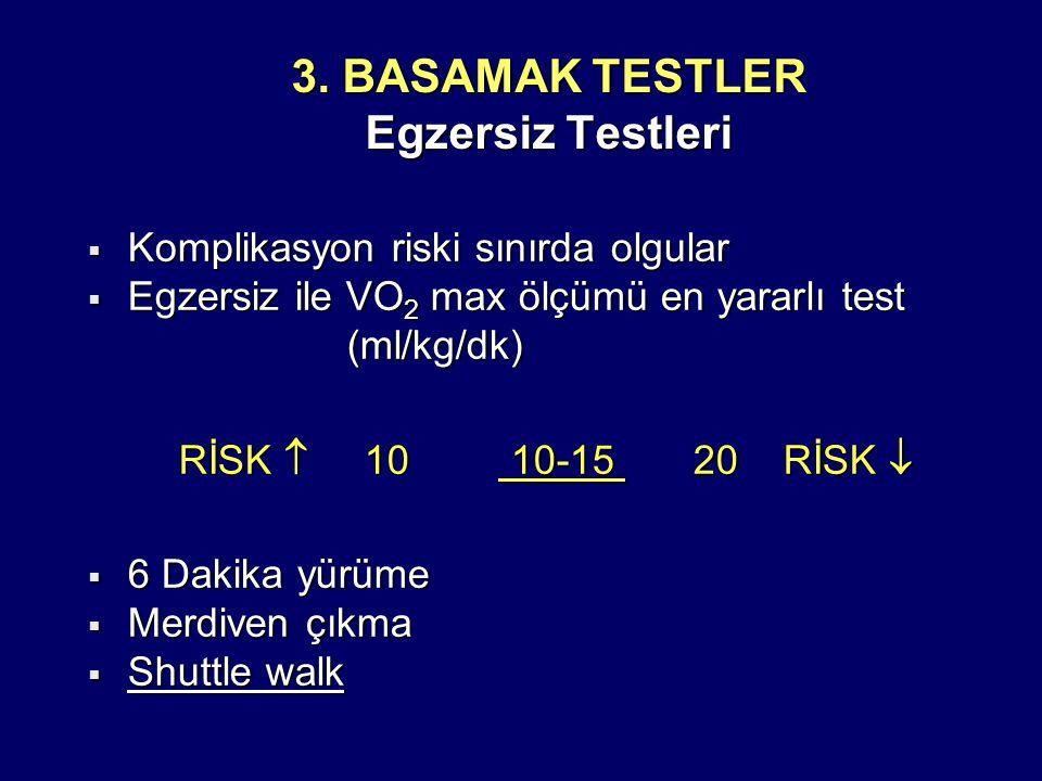 3. BASAMAK TESTLER Egzersiz Testleri  Komplikasyon riski sınırda olgular  Egzersiz ile VO 2 max ölçümü en yararlı test (ml/kg/dk) (ml/kg/dk) RİSK 