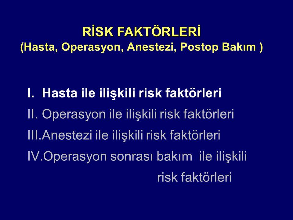 I.Hasta ile ilişkili risk faktörleri II.Operasyon ile ilişkili risk faktörleri III.Anestezi ile ilişkili risk faktörleri IV.Operasyon sonrası bakım ile ilişkili risk faktörleri RİSK FAKTÖRLERİ RİSK FAKTÖRLERİ (Hasta, Operasyon, Anestezi, Postop Bakım )