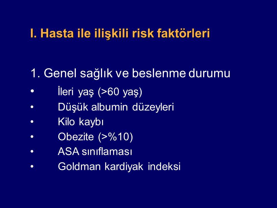 I.Hasta ile ilişkili risk faktörleri 1.