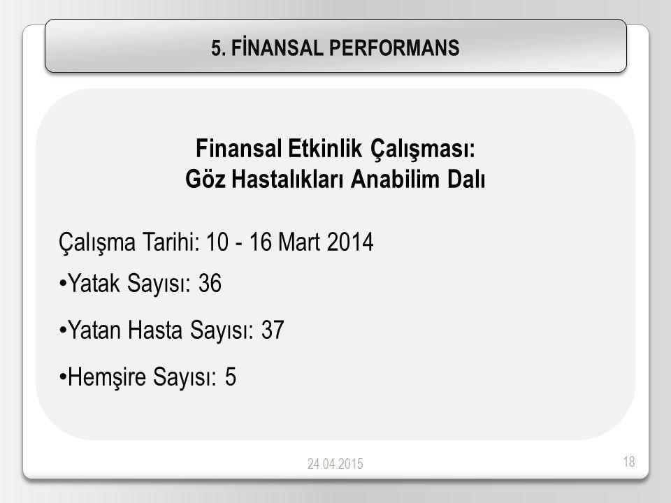 24.04.2015 18 5. FİNANSAL PERFORMANS Finansal Etkinlik Çalışması: Göz Hastalıkları Anabilim Dalı Çalışma Tarihi: 10 - 16 Mart 2014 Yatak Sayısı: 36 Ya