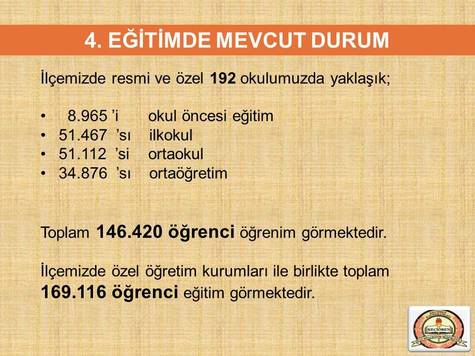 İlçemizde resmi ve özel 192 okulumuzda yaklaşık; 8.965 'i okul öncesi eğitim 51.467 'sı ilkokul 51.112 'si ortaokul 34.876 'sı ortaöğretim Toplam 146.