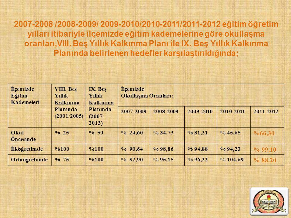 2007-2008 /2008-2009/ 2009-2010/2010-2011/2011-2012 eğitim öğretim yılları itibariyle ilçemizde eğitim kademelerine göre okullaşma oranları,VIII. Beş