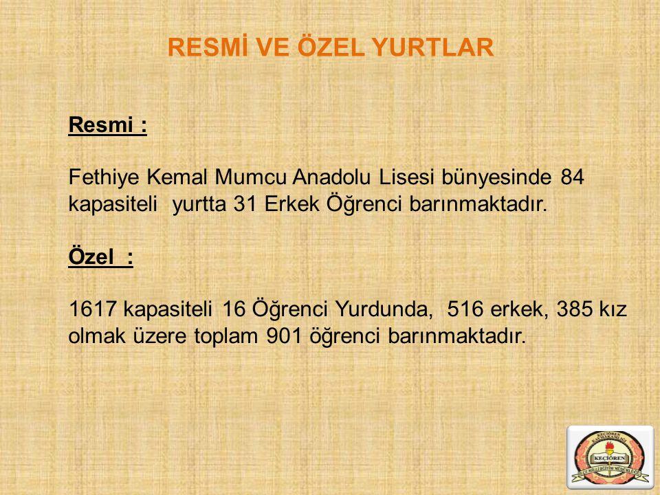 Resmi : Fethiye Kemal Mumcu Anadolu Lisesi bünyesinde 84 kapasiteli yurtta 31 Erkek Öğrenci barınmaktadır. Özel : 1617 kapasiteli 16 Öğrenci Yurdunda,