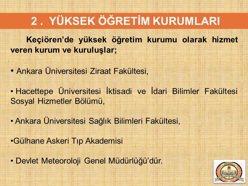 Keçiören'de yüksek öğretim kurumu olarak hizmet veren kurum ve kuruluşlar; Ankara Üniversitesi Ziraat Fakültesi, Hacettepe Üniversitesi İktisadi ve İd