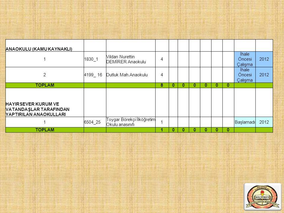 ANAOKULU (KAMU KAYNAKLI) 11830_1 Vildan Nurettin DEMİRER Anaokulu 4 İhale Öncesi Çalışma 2012 24199_ 16Dutluk Mah.Anaokulu4 İhale Öncesi Çalışma 2012