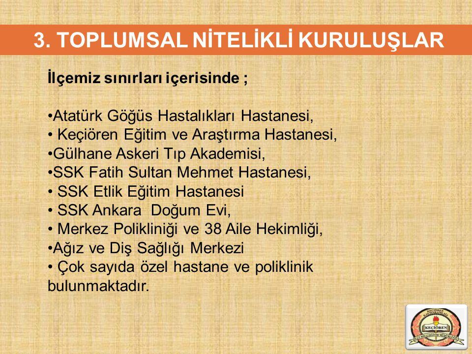 İlçemiz sınırları içerisinde ; Atatürk Göğüs Hastalıkları Hastanesi, Keçiören Eğitim ve Araştırma Hastanesi, Gülhane Askeri Tıp Akademisi, SSK Fatih S