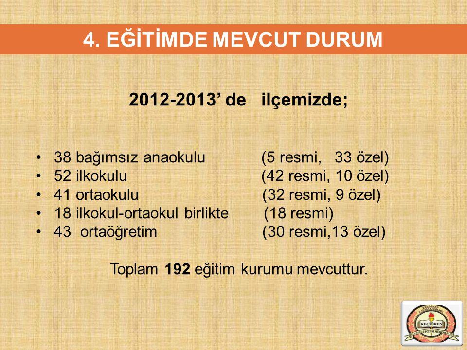 2012-2013' de ilçemizde; 38 bağımsız anaokulu (5 resmi, 33 özel) 52 ilkokulu (42 resmi, 10 özel) 41 ortaokulu (32 resmi, 9 özel) 18 ilkokul-ortaokul b