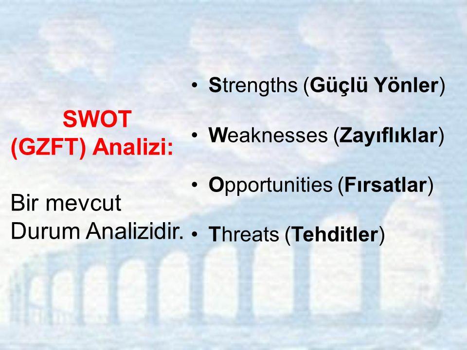 SWOT (GZFT) Analizi: Bir mevcut Durum Analizidir.