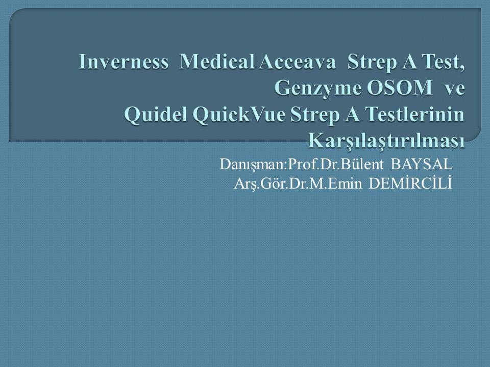  Çalışma da 3 farklı hızlı antijen testi karşılaştırılmış.(Acceava Strep A (Inverness Medical Professional Diagnostics, Princeton,NJ), the Genzyme OSOM Strep A (GenzymeDiagnostics, Street, San Diego, CA) ve Quidel QuickVue Dipstick Strep A (Quidel Corporation, San Diego, CA)  Her test üretici firmaların önerileri doğrultusunda uygulanmış  Testler boğaz örnekleri kullanılarak karşılaştırılmış