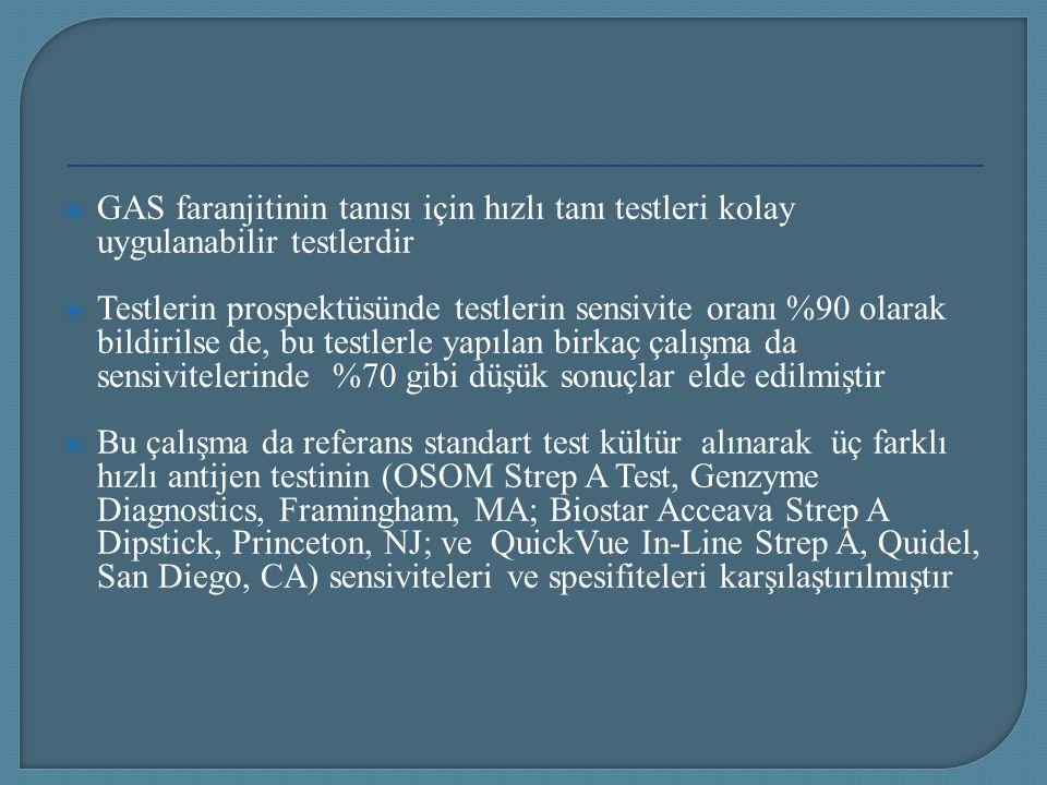  GAS faranjitinin tanısı için hızlı tanı testleri kolay uygulanabilir testlerdir  Testlerin prospektüsünde testlerin sensivite oranı %90 olarak bild