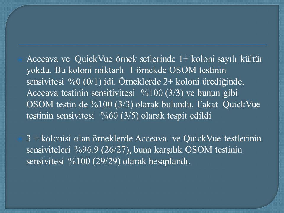  Acceava ve QuickVue örnek setlerinde 1+ koloni sayılı kültür yokdu. Bu koloni miktarlı 1 örnekde OSOM testinin sensivitesi %0 (0/1) idi. Örneklerde